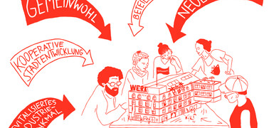 WERK - New Work for the Common Good
